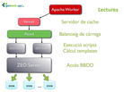 img-zope-lectures